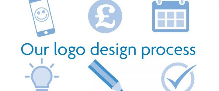Peter Magnus Design – our logo design process